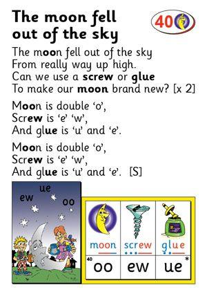 Songs to learn spelling words